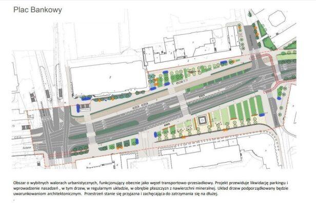 Koncepcja zmian na placu Bankowym RS Architektura Krajobrazu