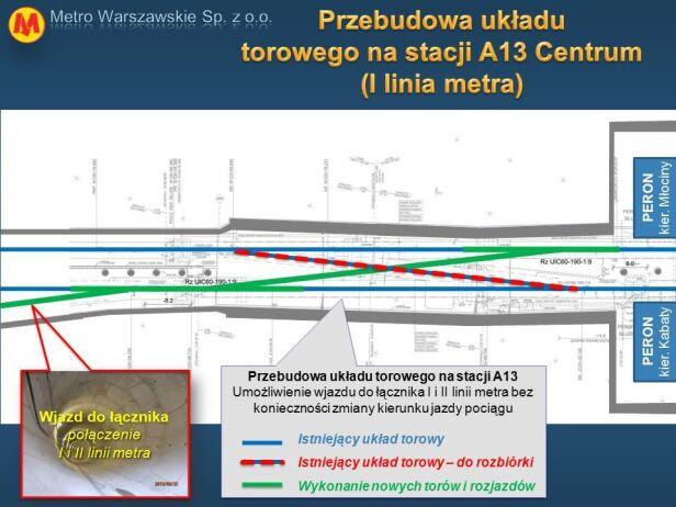 Przebudowa układu torowego Metro Warszawskie