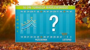 Pogoda na 16 dni: przed nami nagły skok temperatury