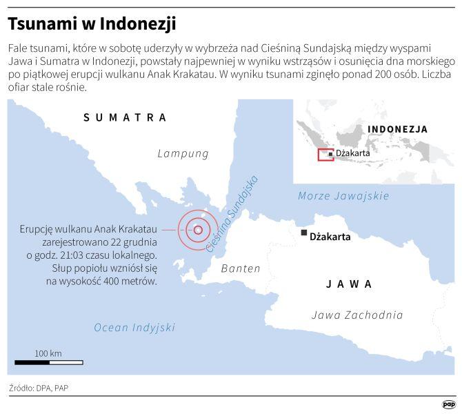 Tsunami w Indonezji (Małgorzata Latos/PAP, DPA)